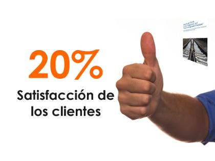 20% satisfacción de cliente